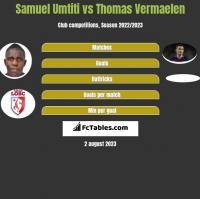 Samuel Umtiti vs Thomas Vermaelen h2h player stats