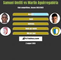 Samuel Umtiti vs Martin Aguirregabiria h2h player stats