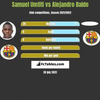 Samuel Umtiti vs Alejandro Balde h2h player stats