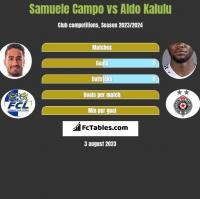 Samuele Campo vs Aldo Kalulu h2h player stats