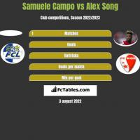 Samuele Campo vs Alex Song h2h player stats