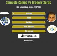 Samuele Campo vs Gregory Sertic h2h player stats
