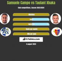 Samuele Campo vs Taulant Xhaka h2h player stats