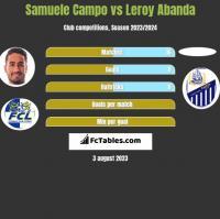 Samuele Campo vs Leroy Abanda h2h player stats