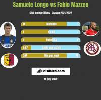 Samuele Longo vs Fabio Mazzeo h2h player stats