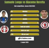 Samuele Longo vs Giacomo Beretta h2h player stats