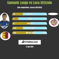 Samuele Longo vs Luca Strizzolo h2h player stats