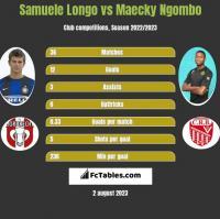Samuele Longo vs Maecky Ngombo h2h player stats