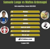 Samuele Longo vs Matteo Ardemagni h2h player stats