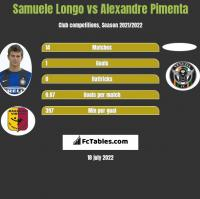 Samuele Longo vs Alexandre Pimenta h2h player stats