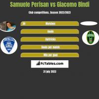 Samuele Perisan vs Giacomo Bindi h2h player stats