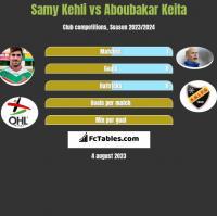 Samy Kehli vs Aboubakar Keita h2h player stats