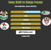 Samy Kehli vs Euloge Fessou h2h player stats