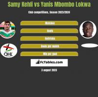 Samy Kehli vs Yanis Mbombo Lokwa h2h player stats