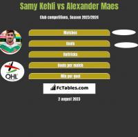 Samy Kehli vs Alexander Maes h2h player stats