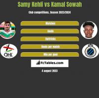 Samy Kehli vs Kamal Sowah h2h player stats