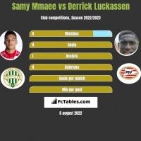 Samy Mmaee vs Derrick Luckassen h2h player stats
