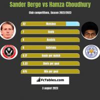 Sander Berge vs Hamza Choudhury h2h player stats