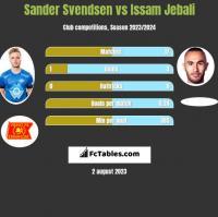 Sander Svendsen vs Issam Jebali h2h player stats