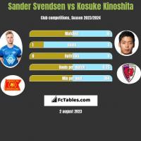 Sander Svendsen vs Kosuke Kinoshita h2h player stats