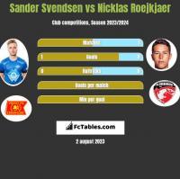 Sander Svendsen vs Nicklas Roejkjaer h2h player stats