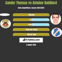Sander Thomas vs Antoine Rabillard h2h player stats