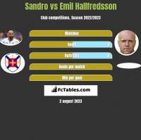 Sandro vs Emil Hallfredsson h2h player stats