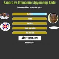 Sandro vs Emmanuel Agyemang-Badu h2h player stats