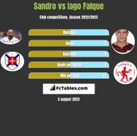 Sandro vs Iago Falque h2h player stats