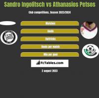 Sandro Ingolitsch vs Athanasios Petsos h2h player stats