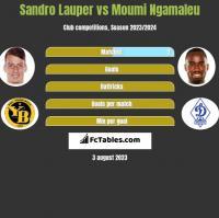 Sandro Lauper vs Moumi Ngamaleu h2h player stats