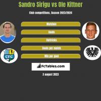 Sandro Sirigu vs Ole Kittner h2h player stats