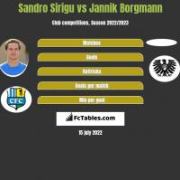 Sandro Sirigu vs Jannik Borgmann h2h player stats