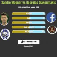 Sandro Wagner vs Georgios Giakoumakis h2h player stats
