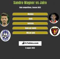 Sandro Wagner vs Jairo h2h player stats