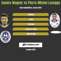 Sandro Wagner vs Pierre-Michel Lasogga h2h player stats