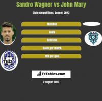 Sandro Wagner vs John Mary h2h player stats