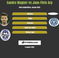 Sandro Wagner vs Jann-Fiete Arp h2h player stats