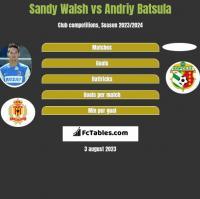 Sandy Walsh vs Andriy Batsula h2h player stats