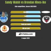 Sandy Walsh vs Brendan Hines-Ike h2h player stats