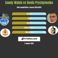 Sandy Walsh vs Denis Prychynenko h2h player stats