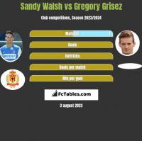 Sandy Walsh vs Gregory Grisez h2h player stats