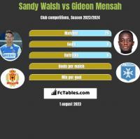Sandy Walsh vs Gideon Mensah h2h player stats