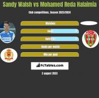 Sandy Walsh vs Mohamed Reda Halaimia h2h player stats