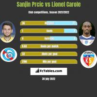 Sanjin Prcic vs Lionel Carole h2h player stats
