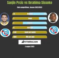 Sanjin Prcic vs Ibrahima Sissoko h2h player stats