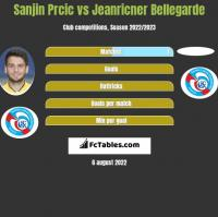 Sanjin Prcic vs Jeanricner Bellegarde h2h player stats