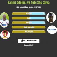 Sanmi Odelusi vs Tobi Sho-Silva h2h player stats