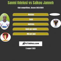 Sanmi Odelusi vs Saikou Janneh h2h player stats