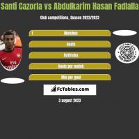 Santi Cazorla vs Abdulkarim Hasan Fadlalla h2h player stats